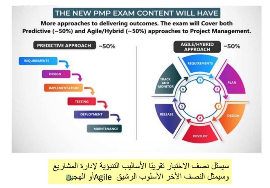 مقارنة بين محتوى الامتحان القديم والجديد New PMP Exam 2021